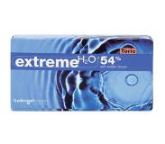 Extreme H2O Toric