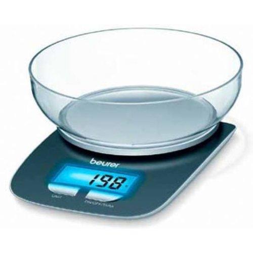 Balance de cuisine prix balance electronique com - Balance electronique de cuisine ...